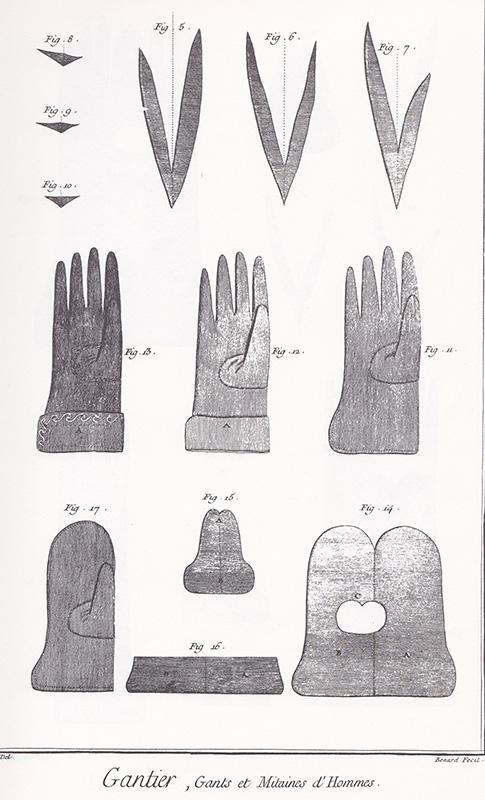 482c6e0f63b1 Comme les gants, les pouces vont par paire. Le coupeur les colle fleur  contre fleur d un coup de langue sur le doigt ou directement sur la peau.
